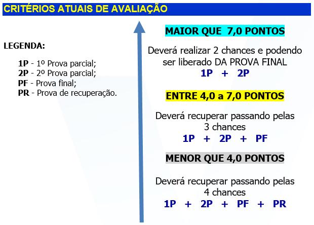 Criterios de Avaliação UBA